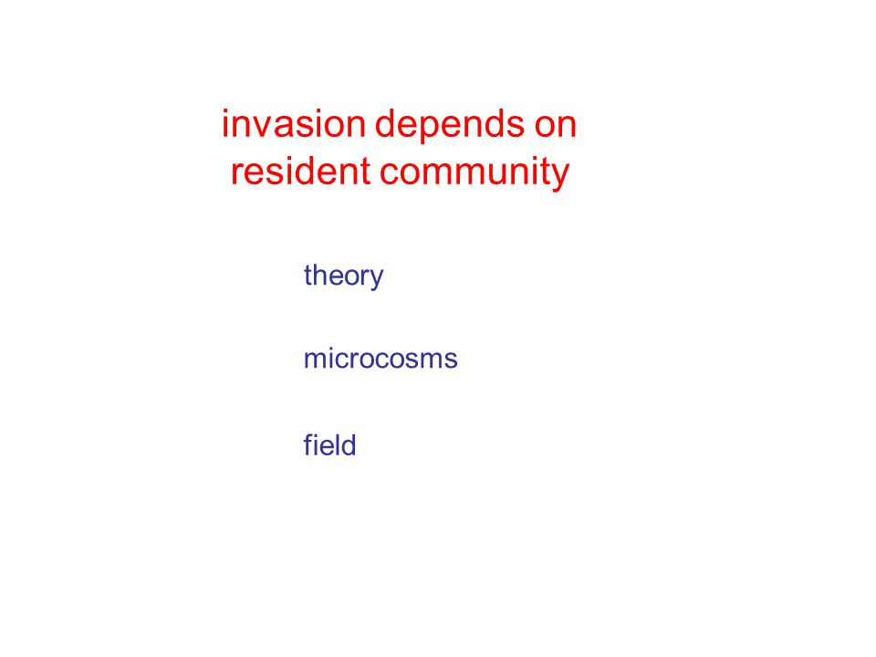 invasion depends on resident community theory microcosms field
