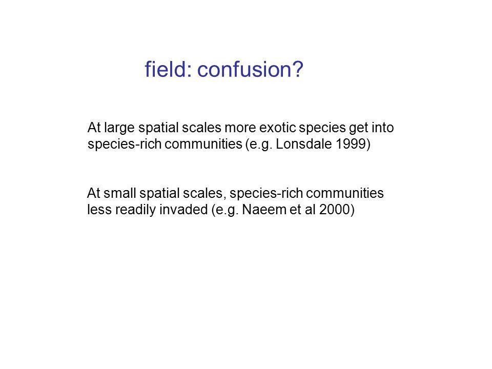 field: confusion.