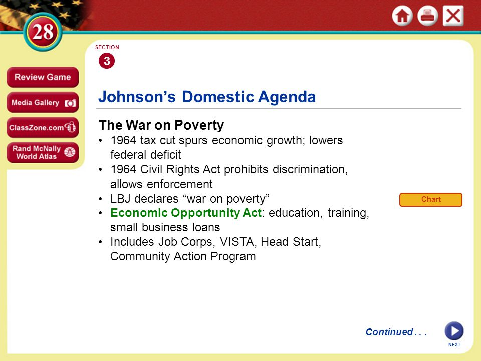 NEXT Johnson's Domestic Agenda The War on Poverty 1964 tax cut spurs economic growth; lowers federal deficit 1964 Civil Rights Act prohibits discrimination, allows enforcement LBJ declares war on poverty Economic Opportunity Act: education, training, small business loans Includes Job Corps, VISTA, Head Start, Community Action Program 3 SECTION Continued...