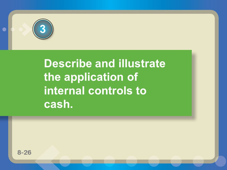 8-11 Describe and illustrate the application of internal controls to cash. 3 8-26