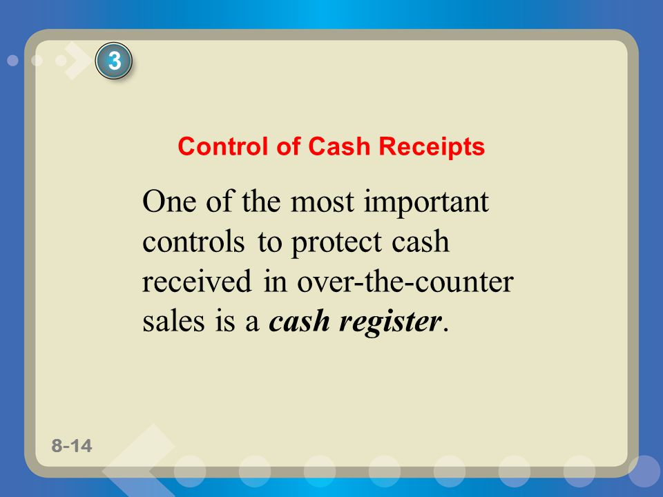 8-14 One of the most important controls to protect cash received in over-the-counter sales is a cash register.