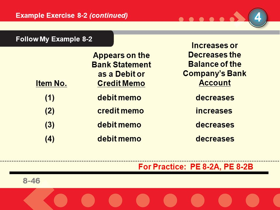 8-29 Example Exercise 8-2 (continued) 4 Appears on the Bank Statement as a Debit or Credit Memo Increases or Decreases the Balance of the Company's Bank Account Item No.