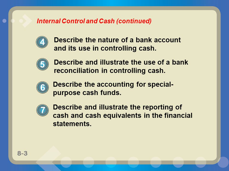 Internal Control and Cash (continued) 5 Describe and illustrate the use of a bank reconciliation in controlling cash.