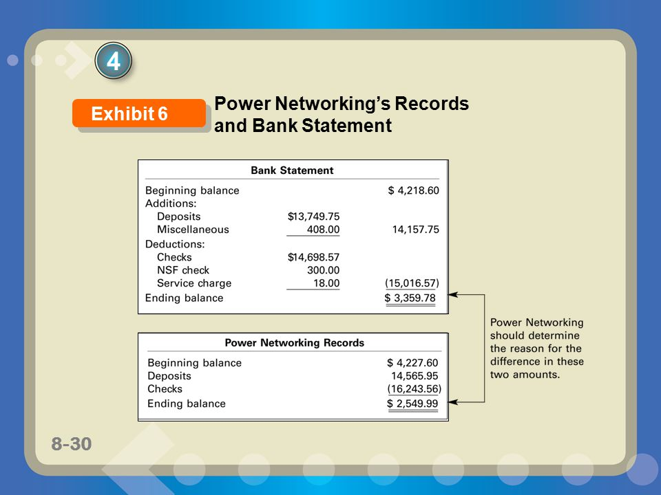 8-30 4 Power Networking's Records and Bank Statement Exhibit 6