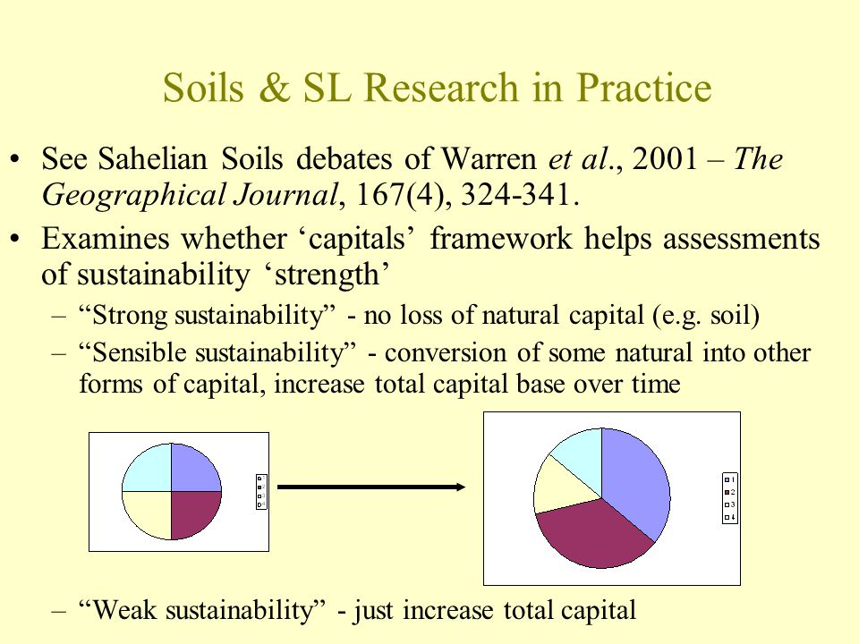 Soils & SL Research in Practice See Sahelian Soils debates of Warren et al., 2001 – The Geographical Journal, 167(4), 324-341. Examines whether 'capit