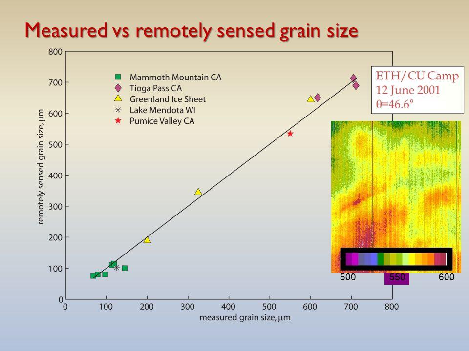 Measured vs remotely sensed grain size 500550600