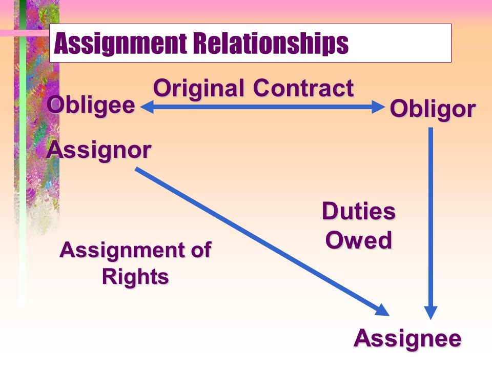 Consequences of Assignment Rights/Duties Assignees –Assignor has duty to promptly notify the Promisor –Priority of Assignees American Rule - First in time English Rule - First to give notice –Implied Guarantees if Paid for, that: Claim in valid Good title/rights No action to impair value Written instruments representing are valid Note: No warranty as to solvency of promisor