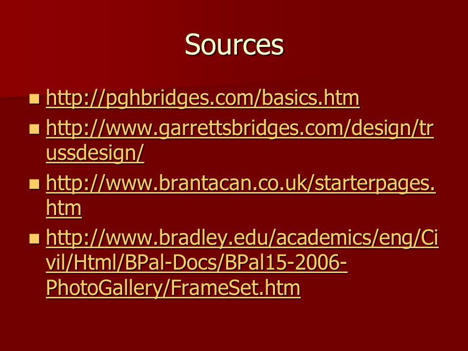 Sources http://pghbridges.com/basics.htm http://pghbridges.com/basics.htm http://pghbridges.com/basics.htm http://www.garrettsbridges.com/design/tr ussdesign/ http://www.garrettsbridges.com/design/tr ussdesign/ http://www.garrettsbridges.com/design/tr ussdesign/ http://www.garrettsbridges.com/design/tr ussdesign/ http://www.brantacan.co.uk/starterpages.