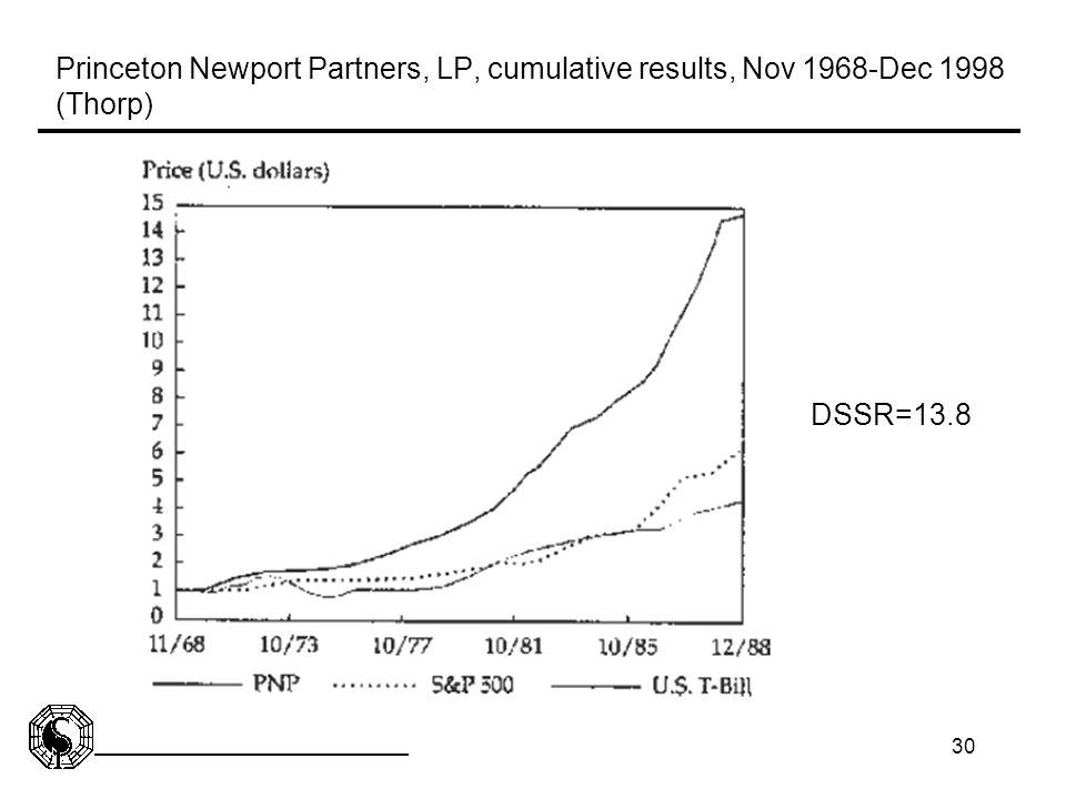 30 Princeton Newport Partners, LP, cumulative results, Nov 1968-Dec 1998 (Thorp) DSSR=13.8
