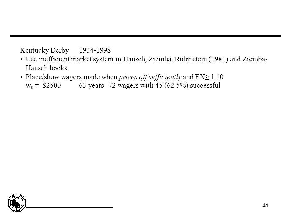 41 Kentucky Derby1934-1998 Use inefficient market system in Hausch, Ziemba, Rubinstein (1981) and Ziemba- Hausch books Place/show wagers made when pri