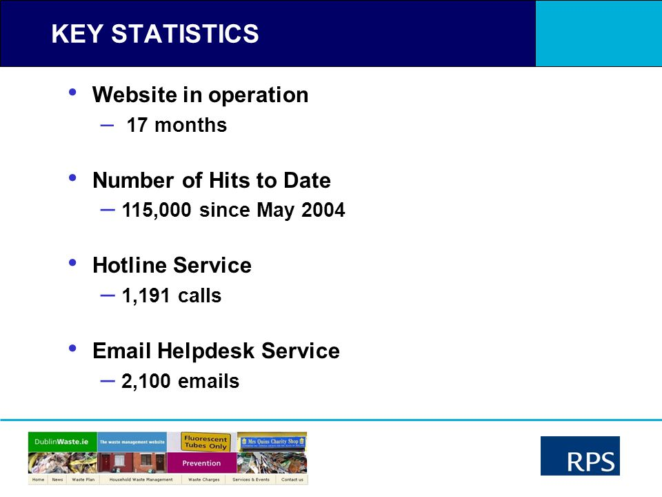 KEY STATISTICS Website in operation – 17 months Number of Hits to Date – 115,000 since May 2004 Hotline Service – 1,191 calls Email Helpdesk Service – 2,100 emails