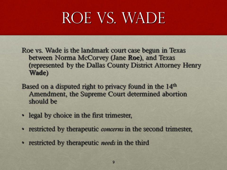 Roe vs. Wade Roe vs.