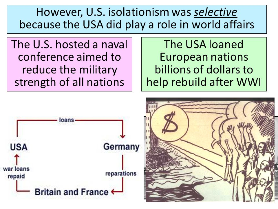 However, U.S. isolationism was selective because the USA did play a role in world affairs The USA loaned European nations billions of dollars to help