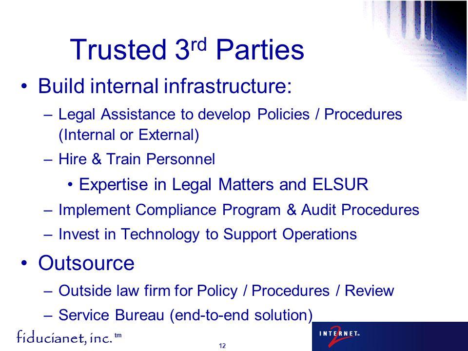 fiducianet, inc. tm 12 Trusted 3 rd Parties Build internal infrastructure: –Legal Assistance to develop Policies / Procedures (Internal or External) –