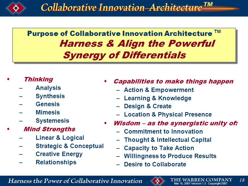 Mar 15, 2007 Version 1.3 Copyright 2007 18 Purpose of Collaborative Innovation Architecture TM Harness & Align the Powerful Synergy of Differentials Thinking –Analysis –Synthesis –Genesis –Mimesis –Systemesis Mind Strengths –Linear & Logical –Strategic & Conceptual –Creative Energy –Relationships Capabilities to make things happen –Action & Empowerment –Learning & Knowledge –Design & Create –Location & Physical Presence Wisdom – as the synergistic unity of: –Commitment to Innovation –Thought & Intellectual Capital –Capacity to Take Action –Willingness to Produce Results –Desire to Collaborate