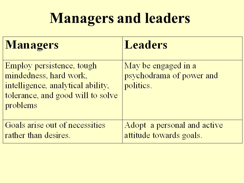 Managers and leaders