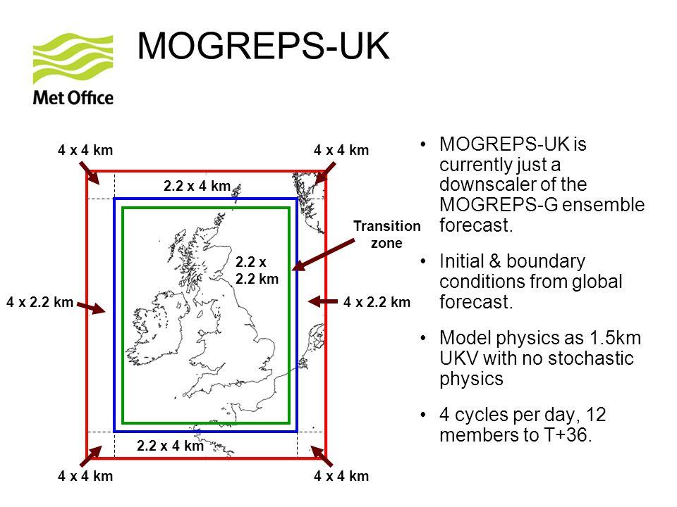 MOGREPS-UK MOGREPS-UK is currently just a downscaler of the MOGREPS-G ensemble forecast.