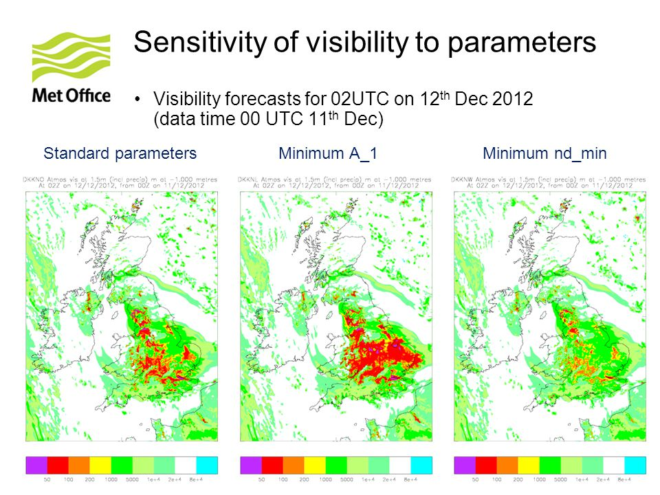 Sensitivity of visibility to parameters Visibility forecasts for 02UTC on 12 th Dec 2012 (data time 00 UTC 11 th Dec) Standard parametersMinimum A_1Minimum nd_min