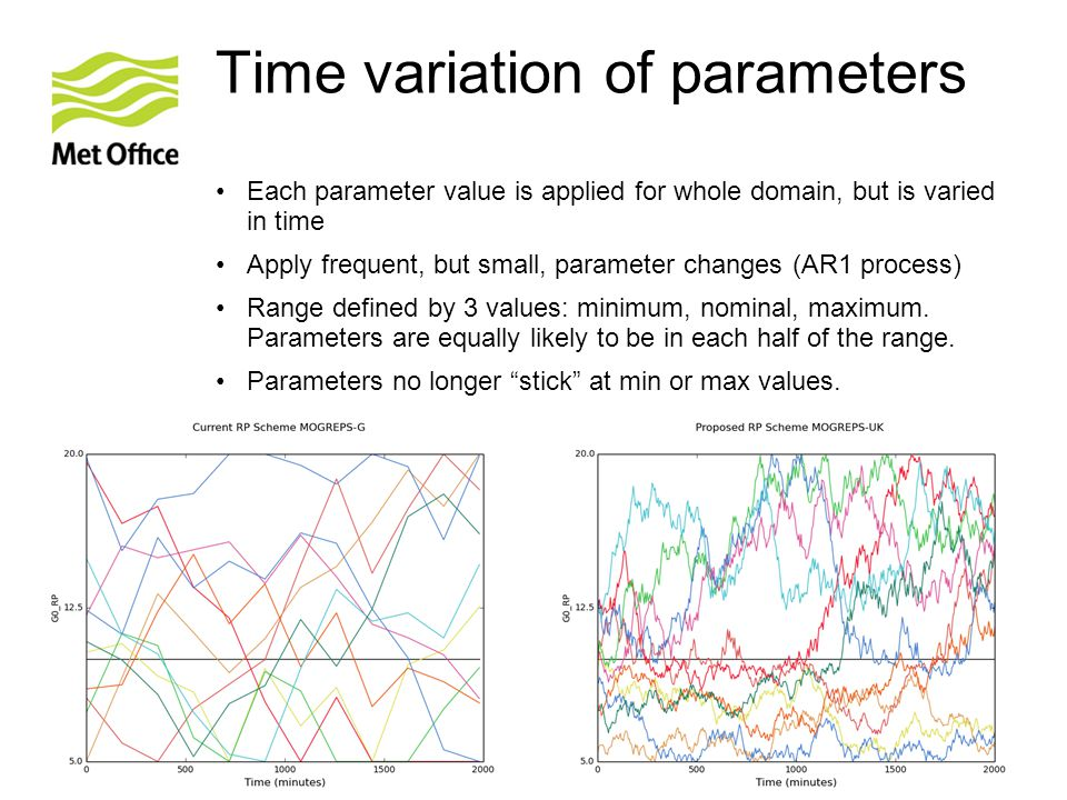 Time variation of parameters Each parameter value is applied for whole domain, but is varied in time Apply frequent, but small, parameter changes (AR1