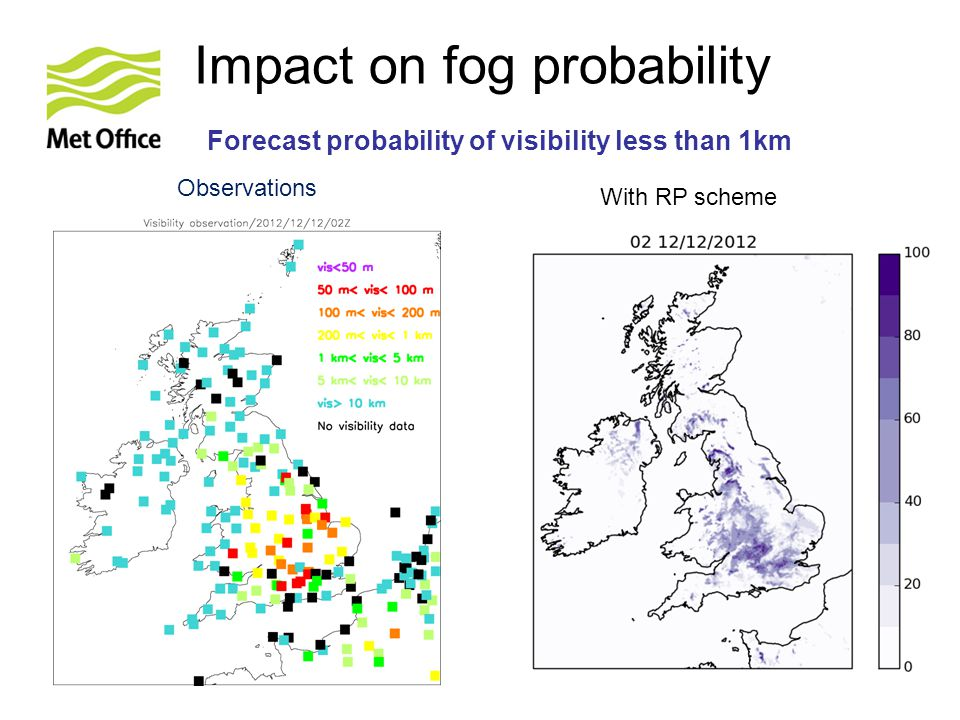 Impact on fog probability No RP schemeWith RP scheme Forecast probability of visibility less than 1km Observations