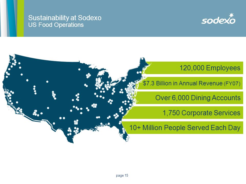 page 15 Sustainability at Sodexo US Food Operations 10+ Million People Served Each Day Over 6,000 Dining Accounts 1,750 Corporate Services 120,000 Emp