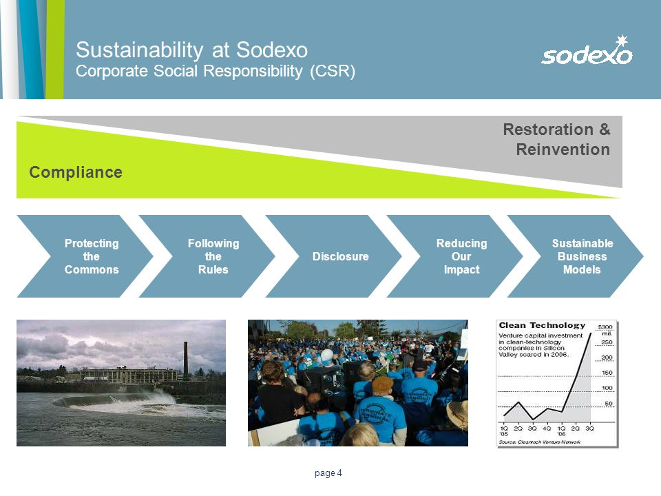 page 4 Sustainability at Sodexo Corporate Social Responsibility (CSR) Protecting the Commons Following the Rules Disclosure Reducing Our Impact Sustai