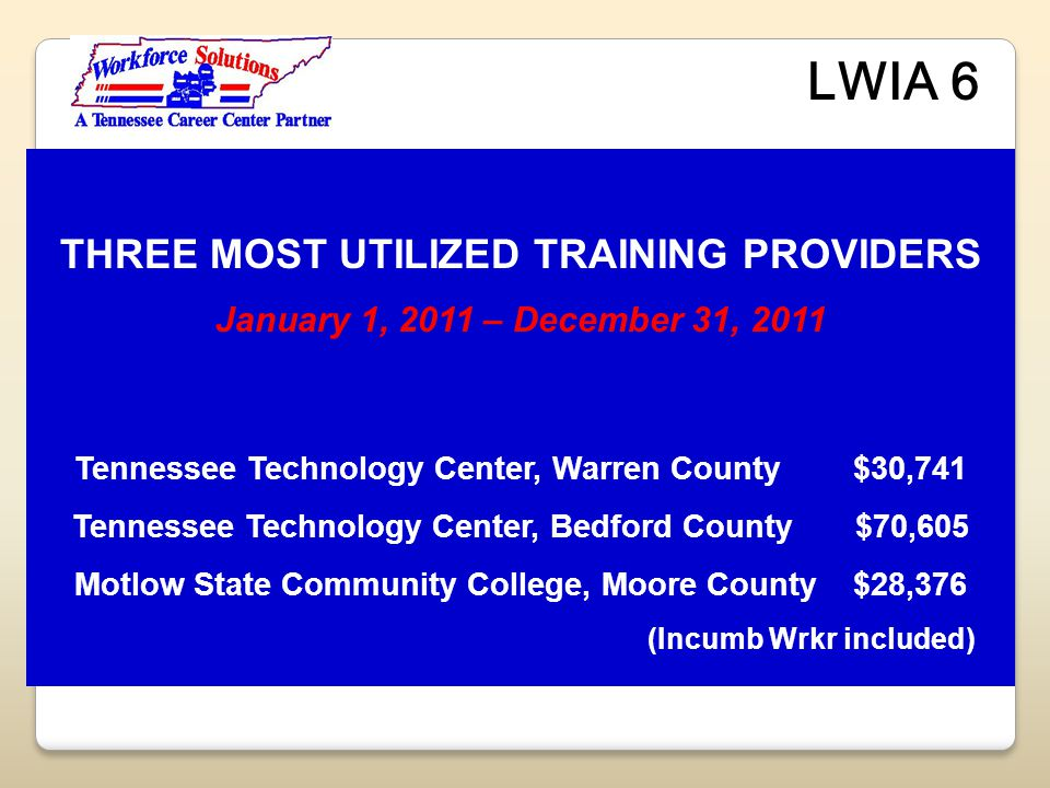 LWIA 6 THREE MOST UTILIZED TRAINING PROVIDERS January 1, 2011 – December 31, 2011 Tennessee Technology Center, Warren County $30,741 Tennessee Technology Center, Bedford County $70,605 Motlow State Community College, Moore County $28,376 (Incumb Wrkr included)