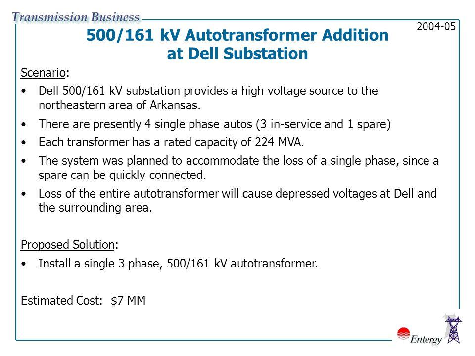 500/161 kV Autotransformer Addition at Dell Substation Scenario: Dell 500/161 kV substation provides a high voltage source to the northeastern area of Arkansas.