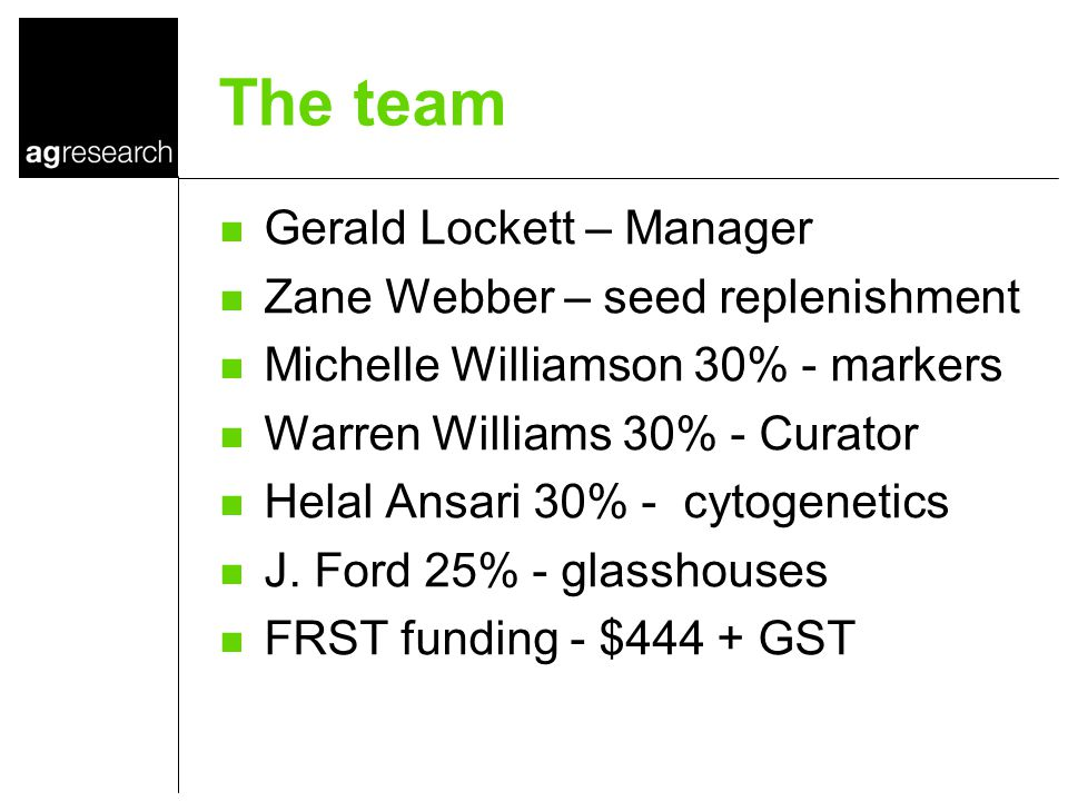 The team Gerald Lockett – Manager Zane Webber – seed replenishment Michelle Williamson 30% - markers Warren Williams 30% - Curator Helal Ansari 30% -
