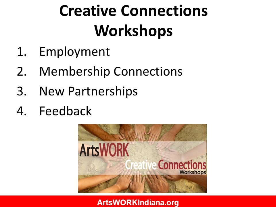 Creative Connections Workshops 1.Employment 2.Membership Connections 3.New Partnerships 4.Feedback
