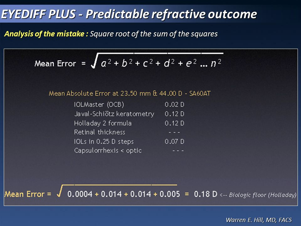 EYEDIFF PLUS - Predictable refractive outcome Analysis of the mistake : Square root of the sum of the squares Warren E. Hill, MD, FACS