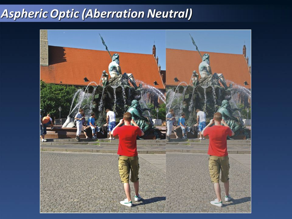 Aspheric Optic (Aberration Neutral)