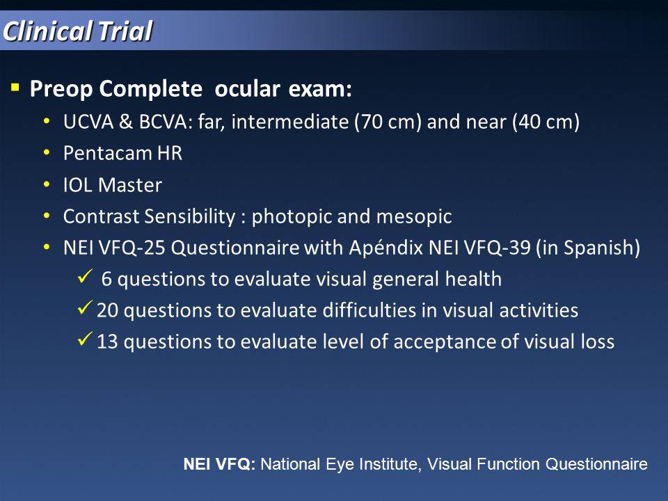 Preop Complete ocular exam: UCVA & BCVA: far, intermediate (70 cm) and near (40 cm) Pentacam HR IOL Master Contrast Sensibility : photopic and mesop