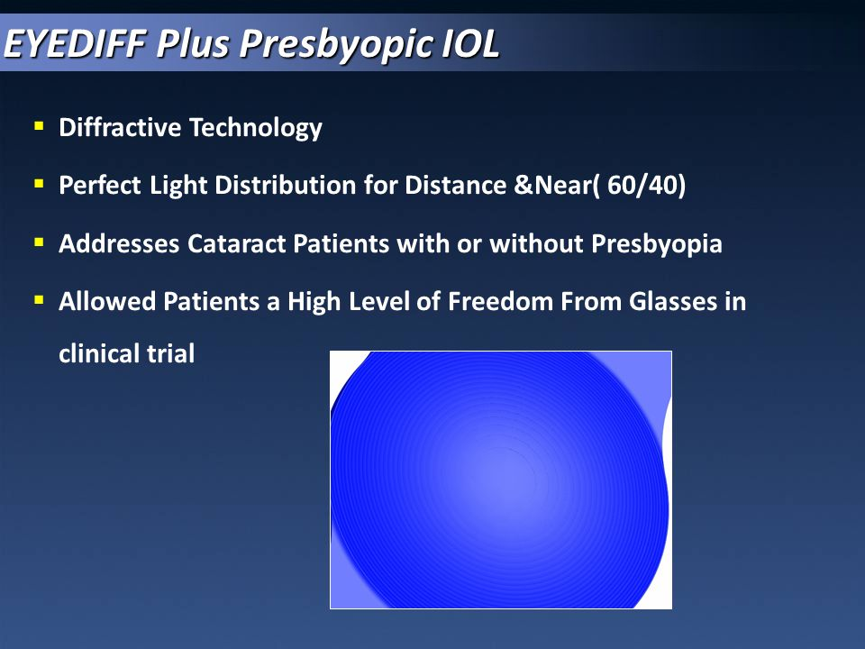  Diffractive Technology  Perfect Light Distribution for Distance &Near( 60/40)  Addresses Cataract Patients with or without Presbyopia  Allowed P