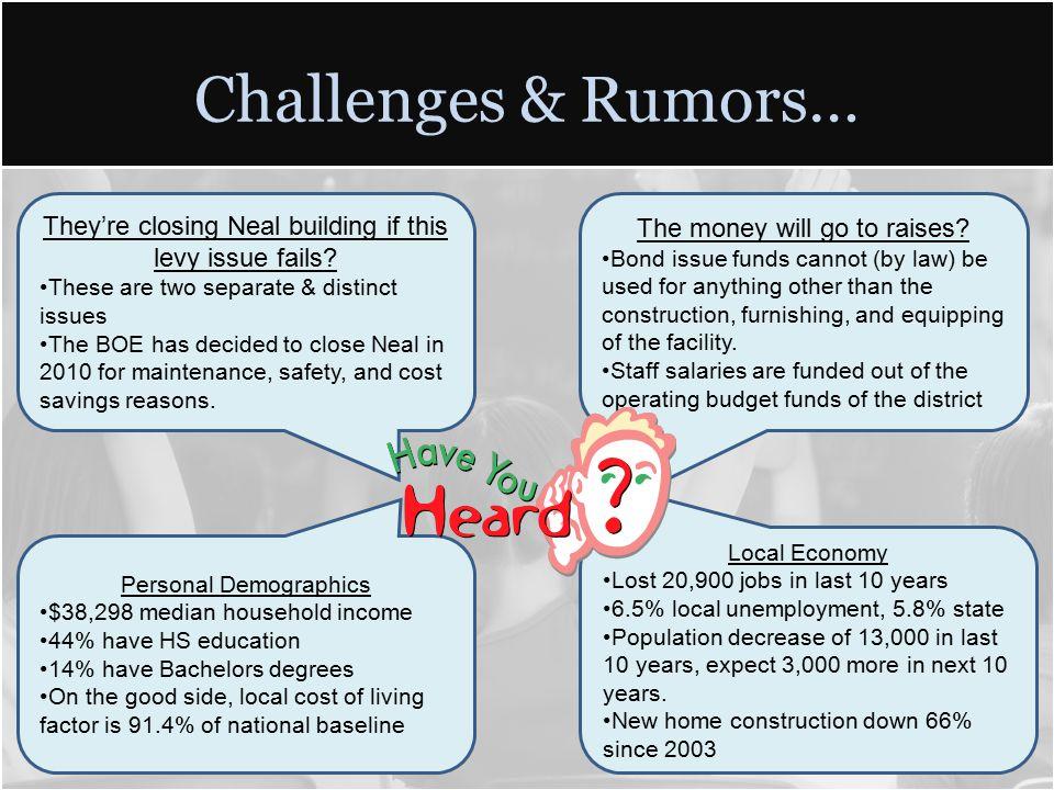 Challenges & Rumors… The money will go to raises.