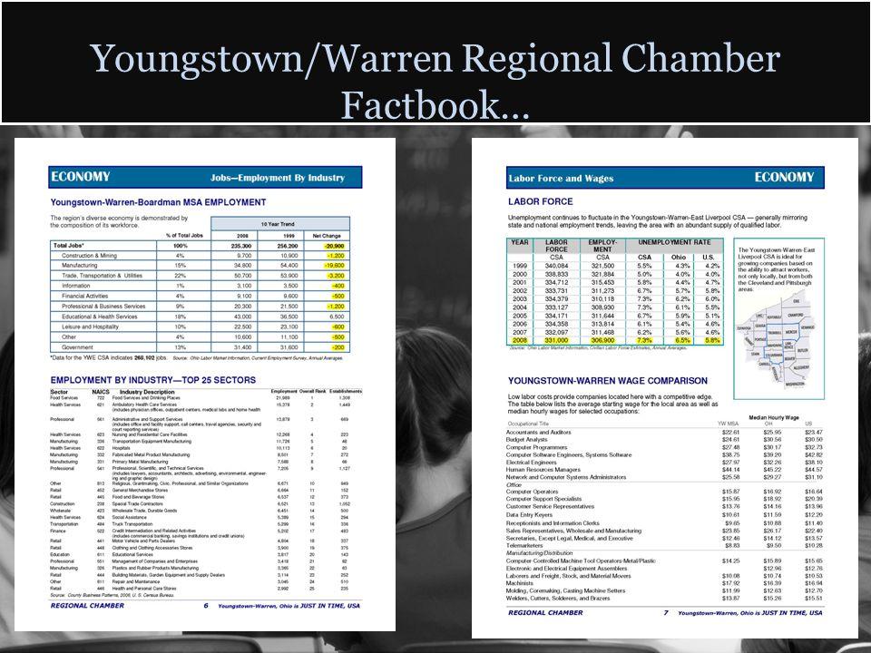 Youngstown/Warren Regional Chamber Factbook…