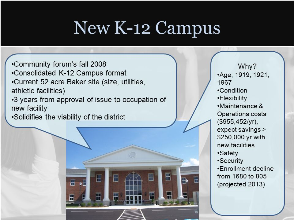 New K-12 Campus Community forum's fall 2008 Consolidated K-12 Campus format Current 52 acre Baker site (size, utilities, athletic facilities) 3 years