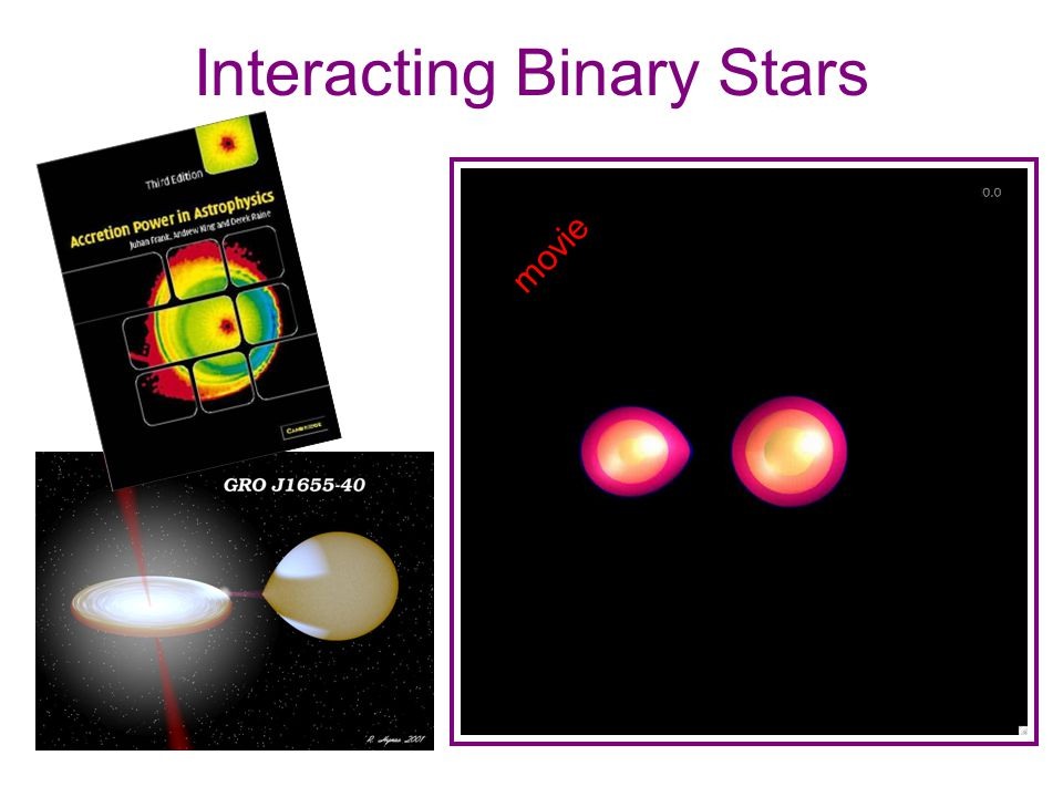 Interacting Binary Stars movie