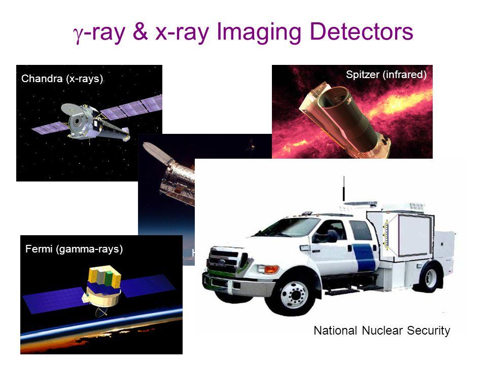  -ray & x-ray Imaging Detectors Chandra (x-rays) Spitzer (infrared) Hubble (optical & UV) Fermi (gamma-rays) Swift (multi-wavelength) National Nuclea