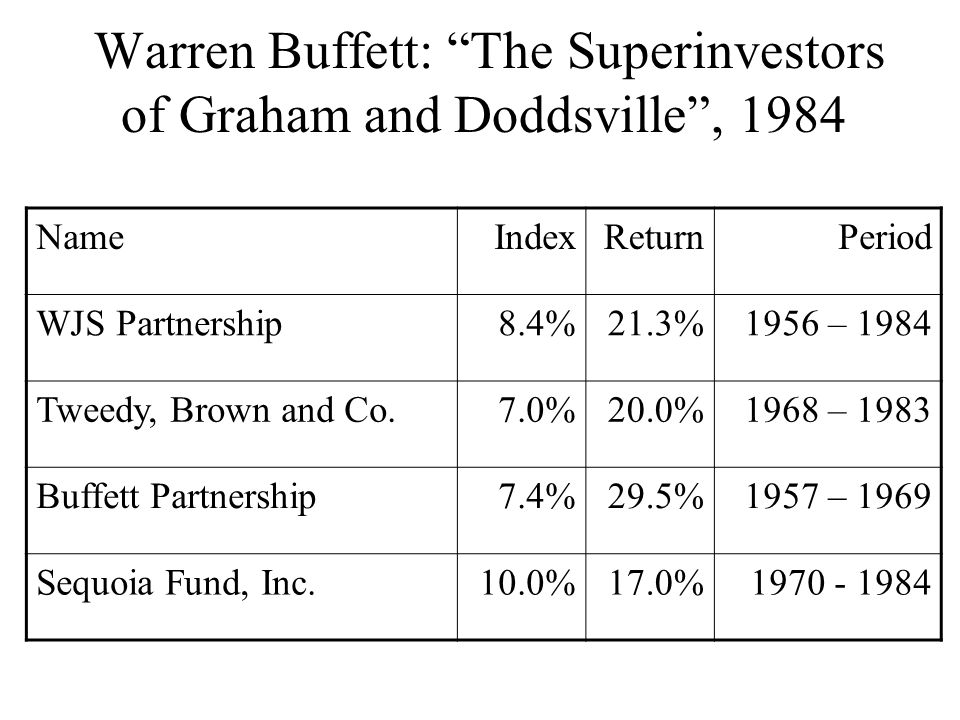 Warren Buffett: The Superinvestors of Graham and Doddsville , 1984 NameIndexReturnPeriod WJS Partnership8.4%21.3%1956 – 1984 Tweedy, Brown and Co.7.0%20.0%1968 – 1983 Buffett Partnership7.4%29.5%1957 – 1969 Sequoia Fund, Inc.10.0%17.0%1970 - 1984