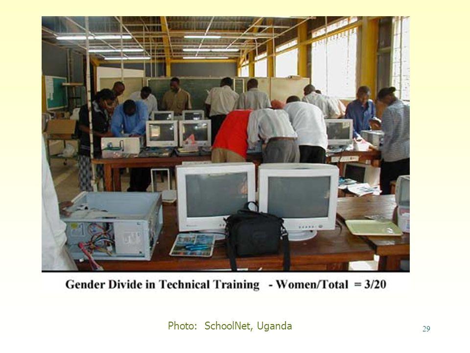 29 Photo: SchoolNet, Uganda