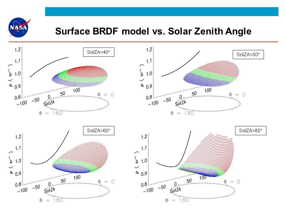 Surface BRDF model vs. Solar Zenith Angle SolZA=40  SolZA=60  SolZA=50  SolZA=85 