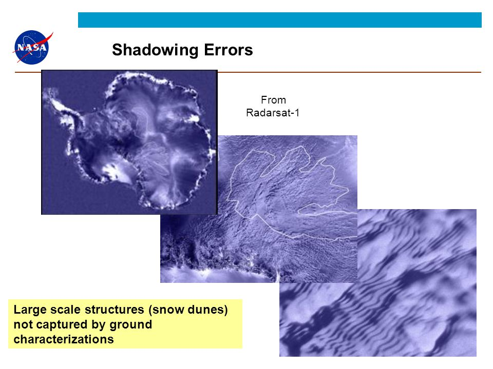 Shadowing Errors Large scale structures (snow dunes) not captured by ground characterizations From Radarsat-1