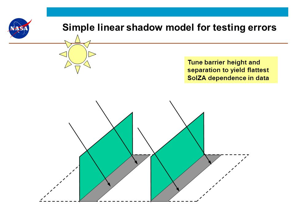 Simple linear shadow model for testing errors Tune barrier height and separation to yield flattest SolZA dependence in data