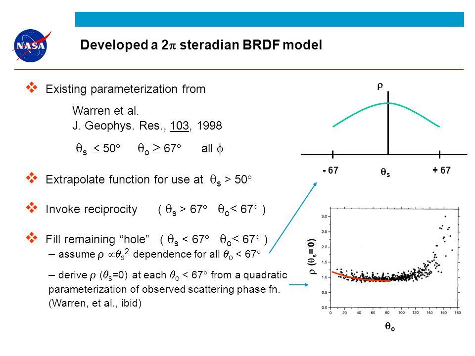 Developed a 2  steradian BRDF model  Existing parameterization from Warren et al. J. Geophys. Res., 103, 1998  s  50   o  67  all   Extrapol