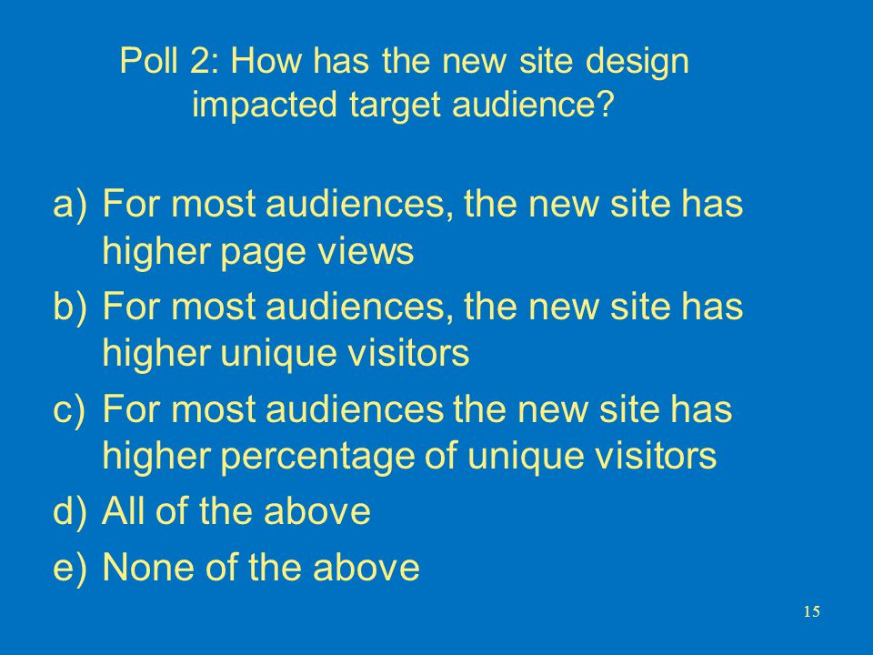 Poll 2: How has the new site design impacted target audience? a)For most audiences, the new site has higher page views b)For most audiences, the new s
