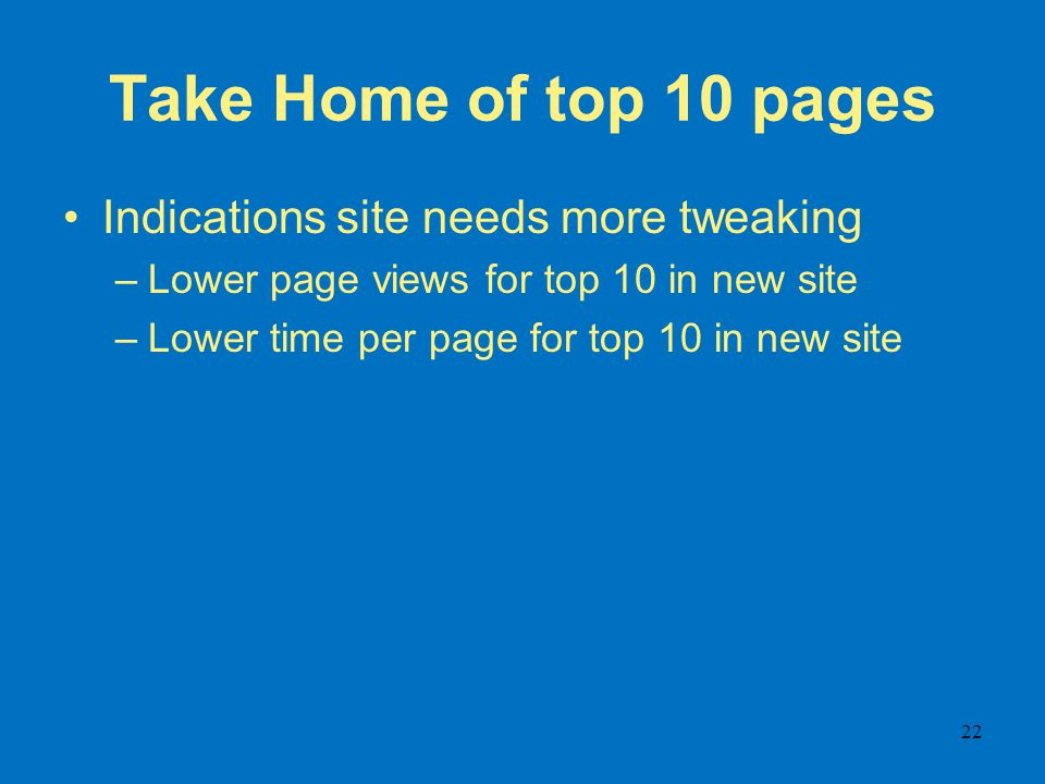 Take Home of top 10 pages Indications site needs more tweaking –Lower page views for top 10 in new site –Lower time per page for top 10 in new site 22