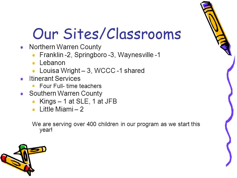 Our Sites/Classrooms  Northern Warren County  Franklin -2, Springboro -3, Waynesville -1  Lebanon  Louisa Wright – 3, WCCC -1 shared  Itinerant Services  Four Full- time teachers  Southern Warren County  Kings – 1 at SLE, 1 at JFB  Little Miami – 2 We are serving over 400 children in our program as we start this year!