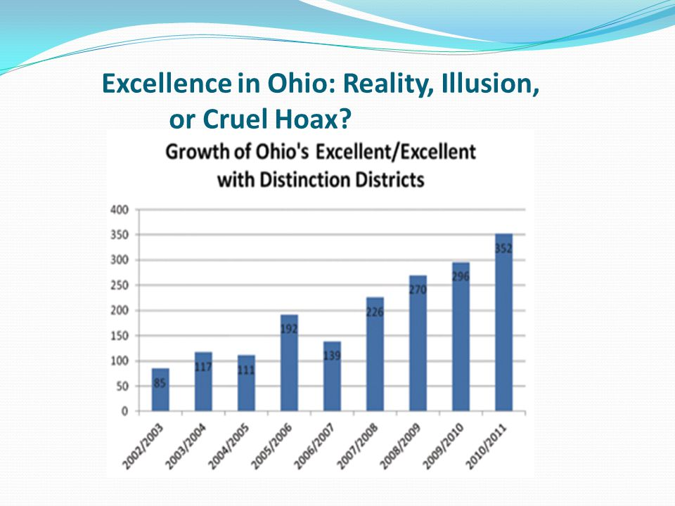 Excellence in Ohio: Reality, Illusion, or Cruel Hoax?