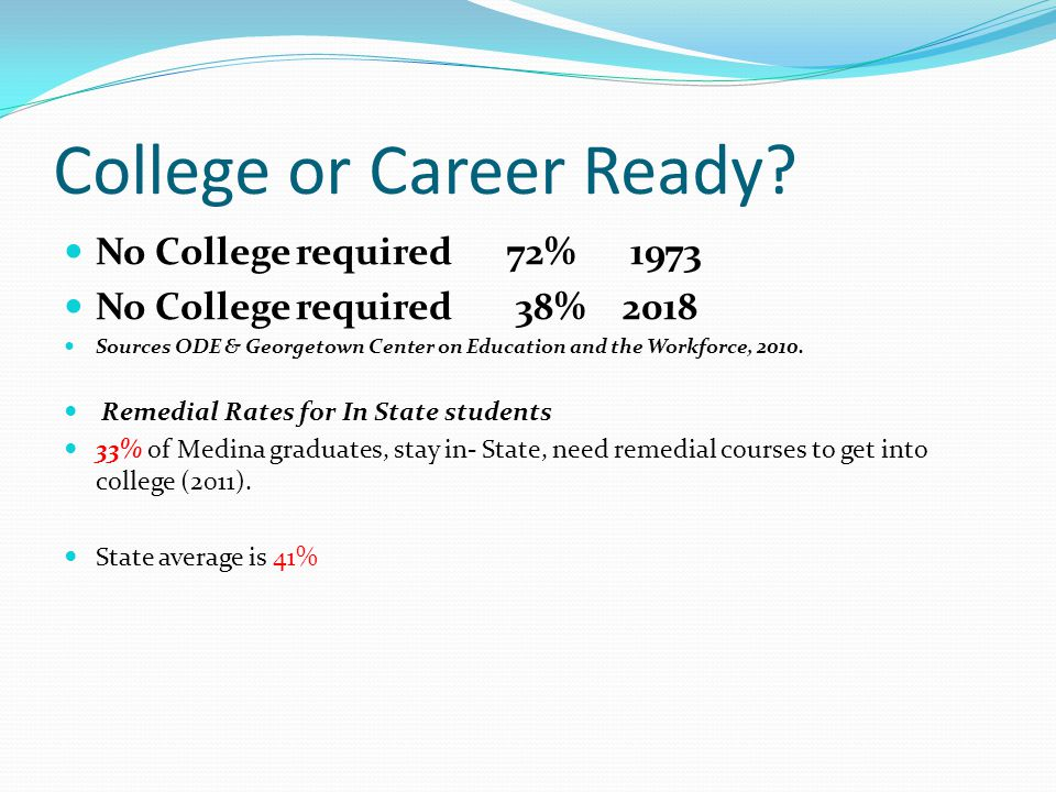 College or Career Ready? No College required 72% 1973 No College required 38% 2018 Sources ODE & Georgetown Center on Education and the Workforce, 201